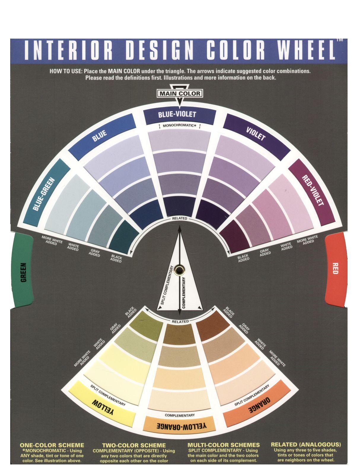Interior Design Wheel