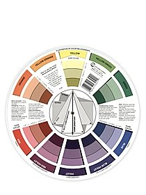 Artist Mixing Guide Color Wheel color wheel
